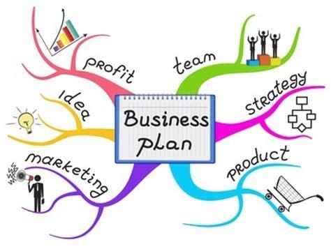 Marketplace business plan sample